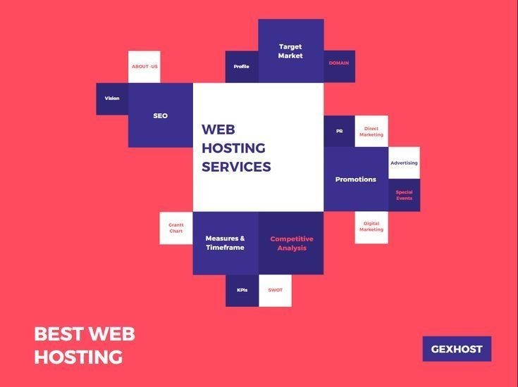 Web Hosting Services in Pakistan